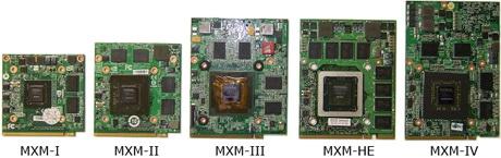 MXM видеокарты